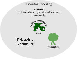 Kabondos Utveckling Vision:To have a healthy and food secured community